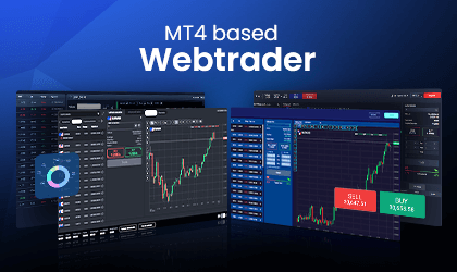 Cover All the Bases with a Web-based Trading App from Panda